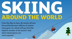 Skiing - Fascinating Facts
