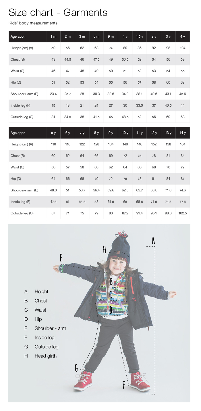 Reima Size Chart