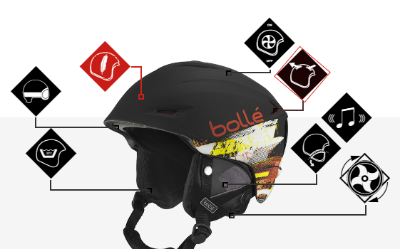 ski helmet buying guide